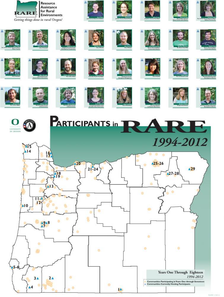 RARE-Banner-2011-12.jpg